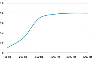 grafiek gordijn.001.001.001