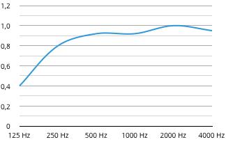 absorptiegrafiek324x204.001.001.001